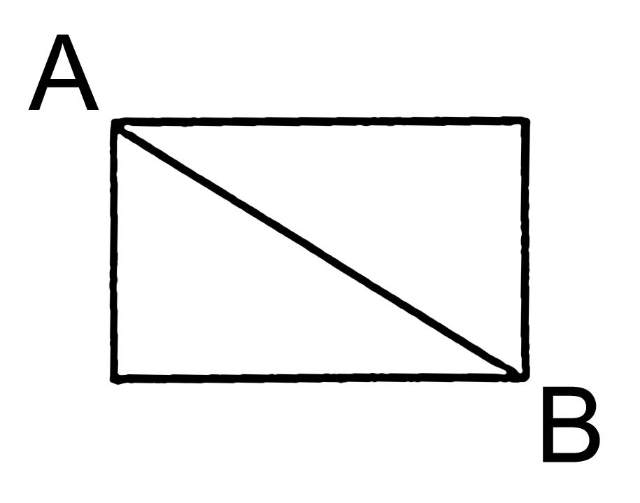 instalar a rede na diagonal
